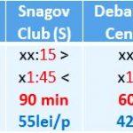 x1 Circuite pe lacul Snagov -d1